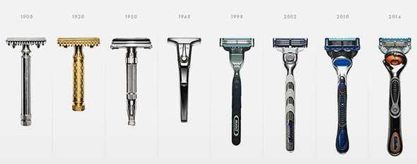История изобретения бритвы и электробритвы