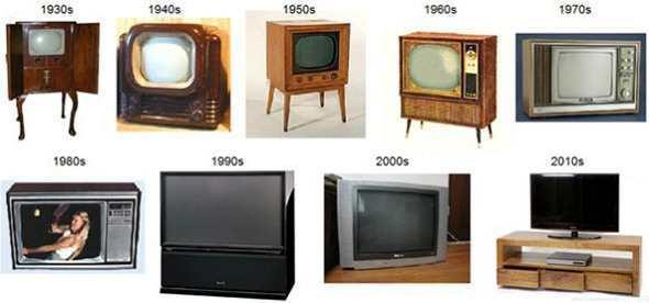 История телевизора